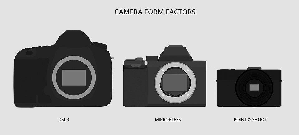 FORM-FACTORS-copy.jpg